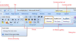 How to make Customized Tab on the Microsoft Office Ribbon? Office.com/setup